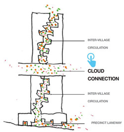 Connectivity Diagram1