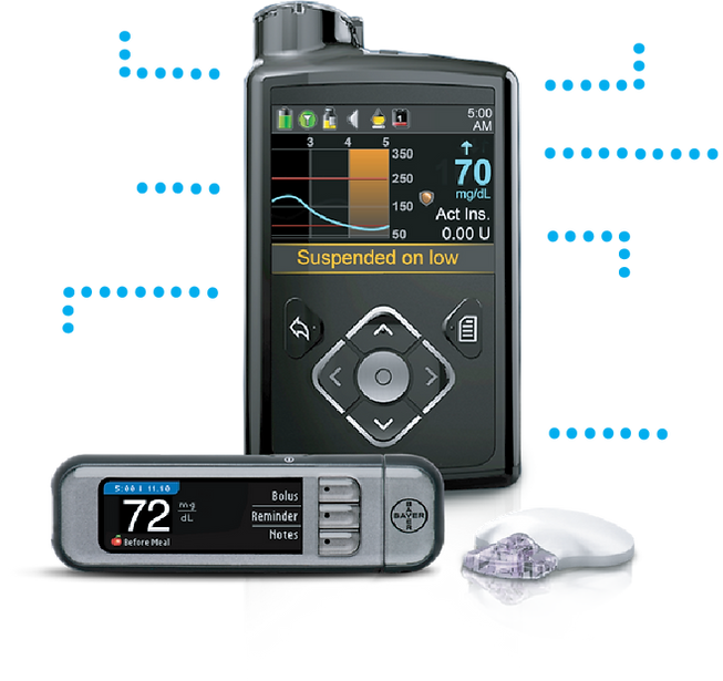 Medtronic 630G with dots.png