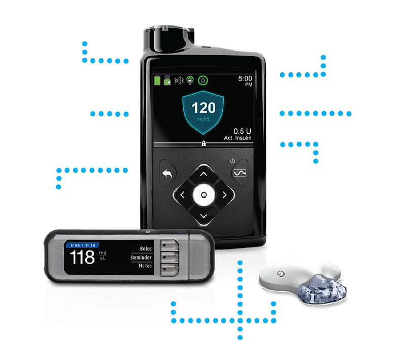 Medtronic 670G with dots.png
