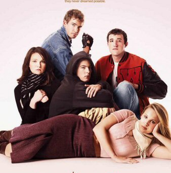American Teen (A PopEntertainment.com Movie Review)