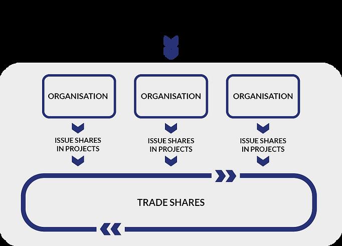 DIVVY - operational diagram v.10.png