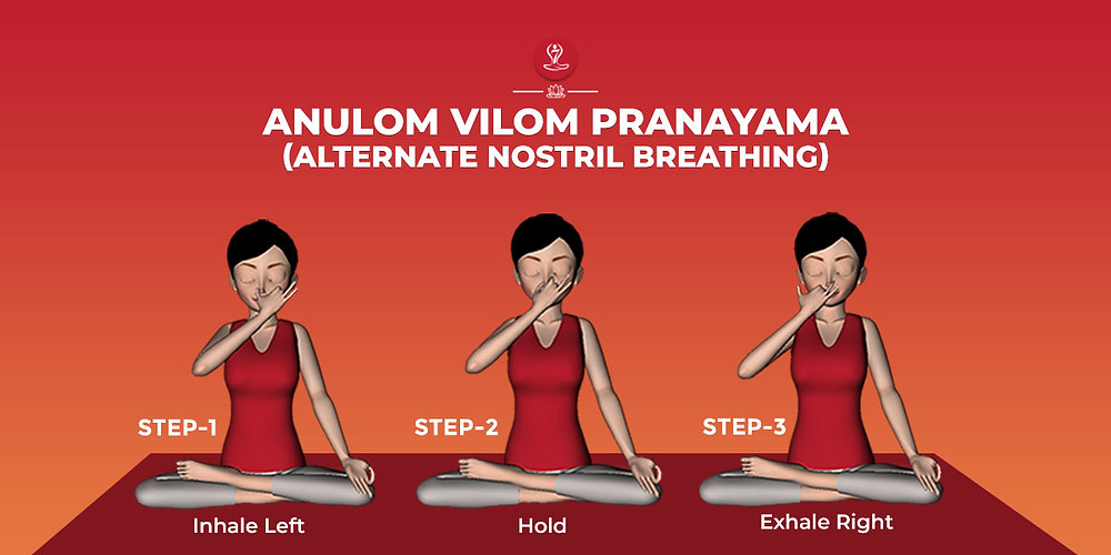Correct way of doing Alternate Nostril Breathing Anulom Vilom