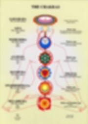 Chakra chart.jpg