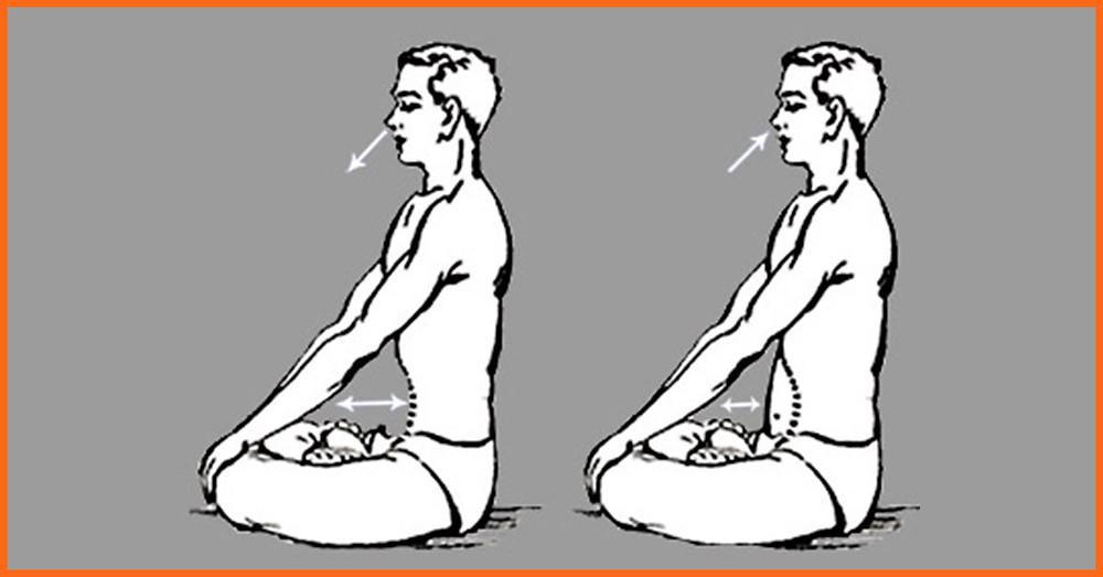 Anulom Viloma Pranayama Exercise