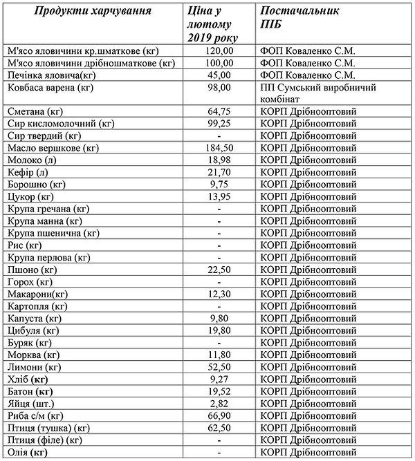 Інформація по цінам лютий 2019.jpg