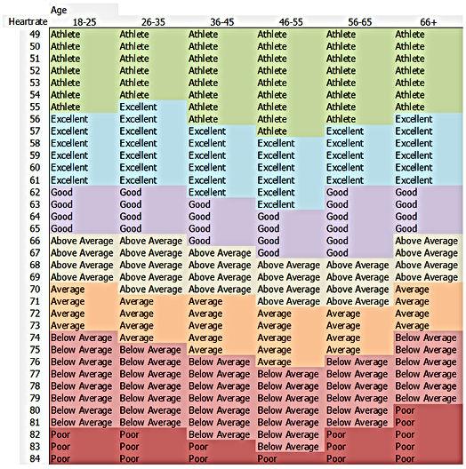 good-resting-heart-rate-chart-table.jpg