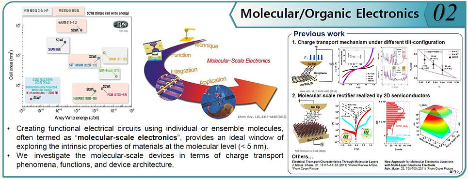 molecular electronics.JPG