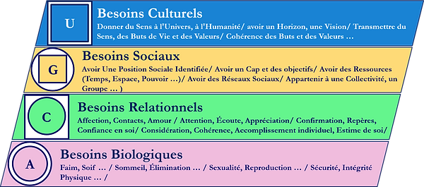 01-Matrice-Besoins-1_edited.png