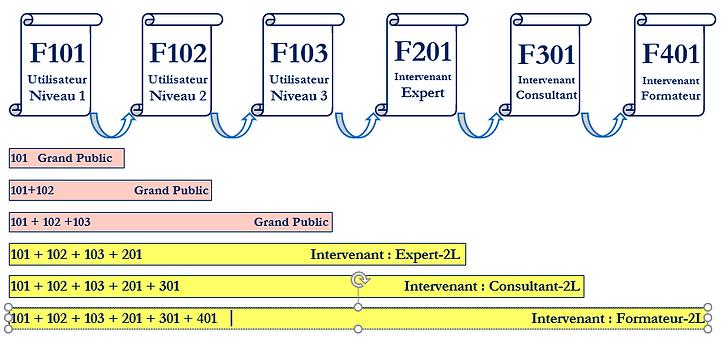 201011-cycles-2L GP et IT.PNG