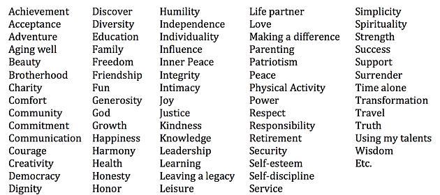 top values