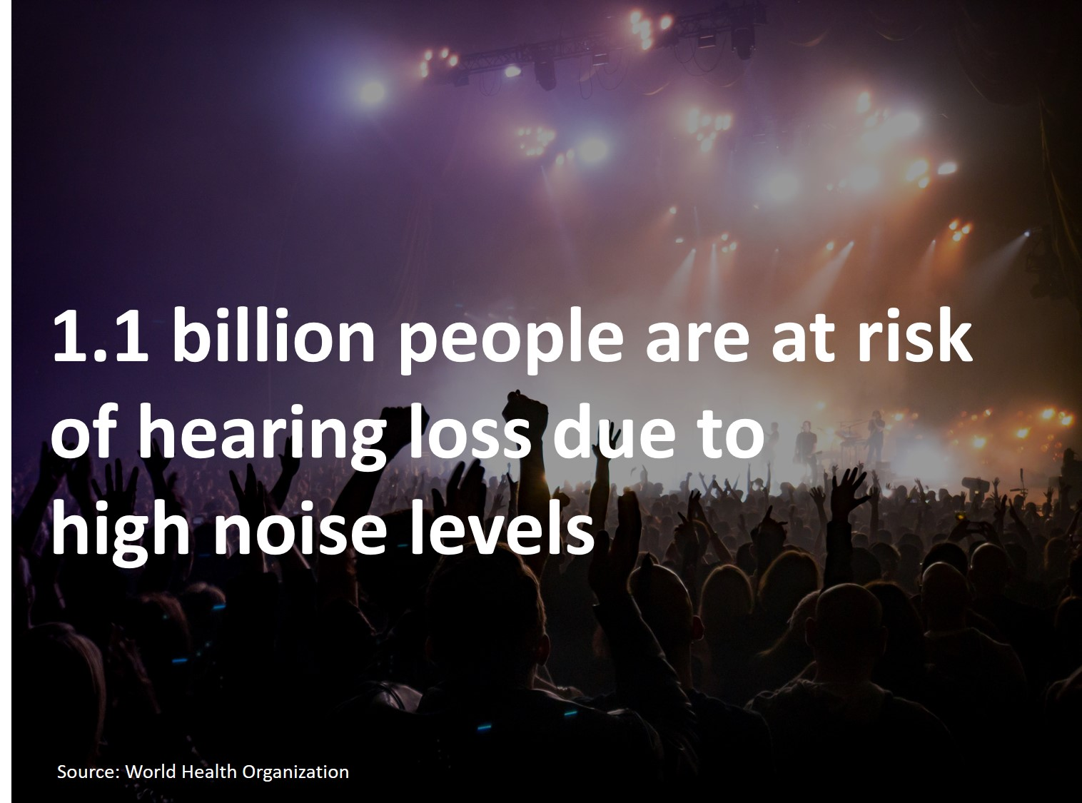 1.1 billion people are at risk of hearing damage due to harmful noise levels