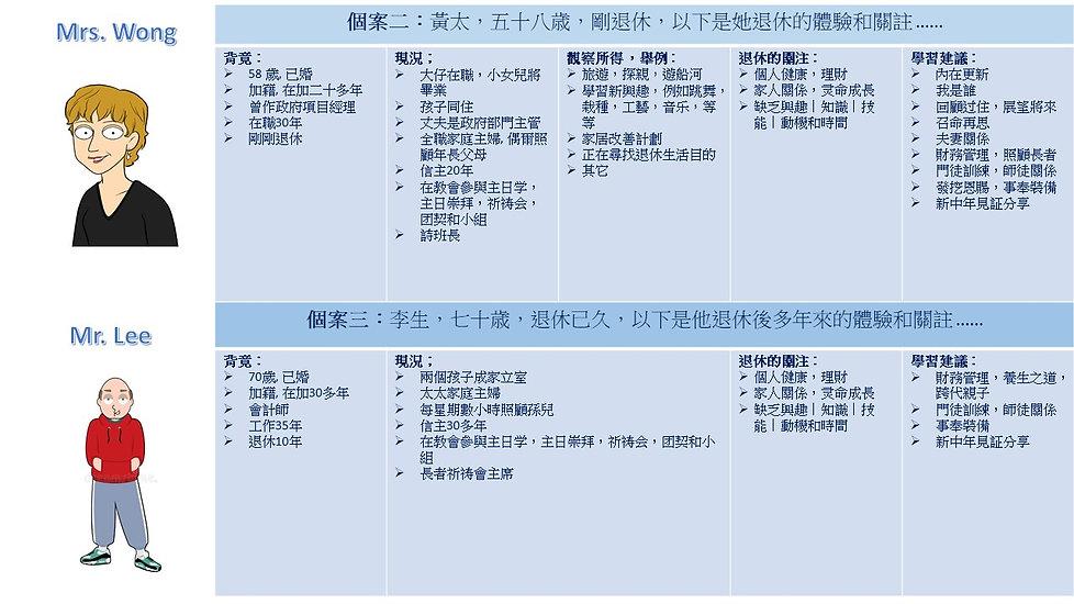 Profiles_WongLee v0.8.1.jpg