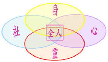 身心社灵2.jpg