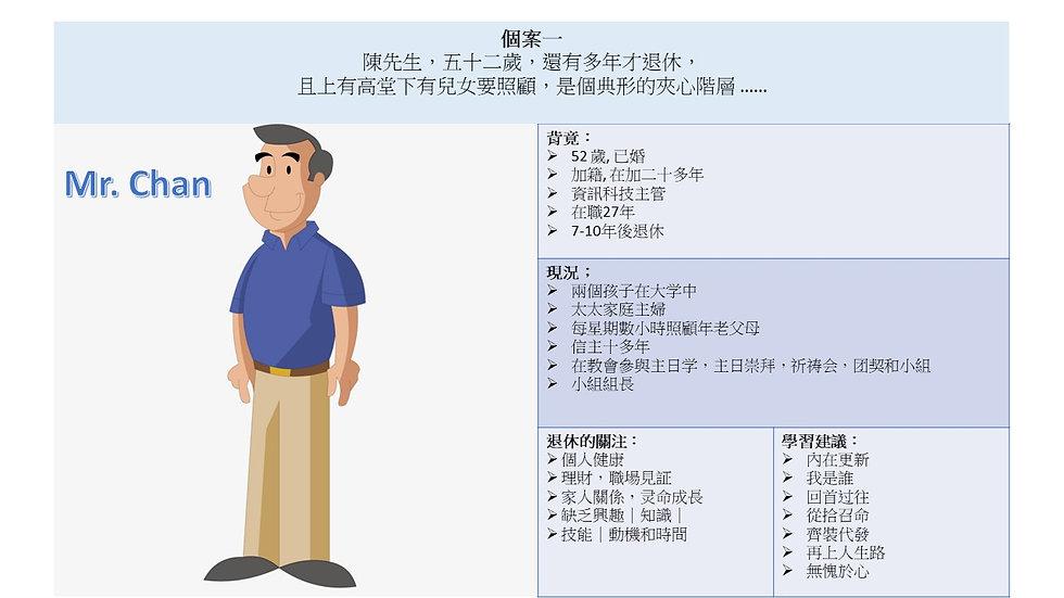 Profiles_Chan v0.8.1.jpg