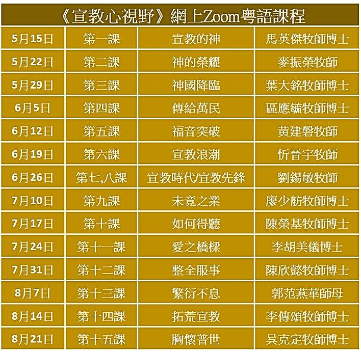 Class name, instructors Cantonese 2021.j