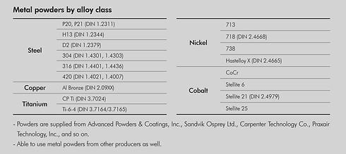 metal powders.png