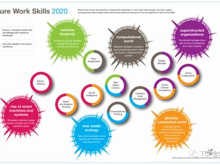 全思社携手未来工作技能学院(FWSA)推出全球领导力100%适应性思维线上课程