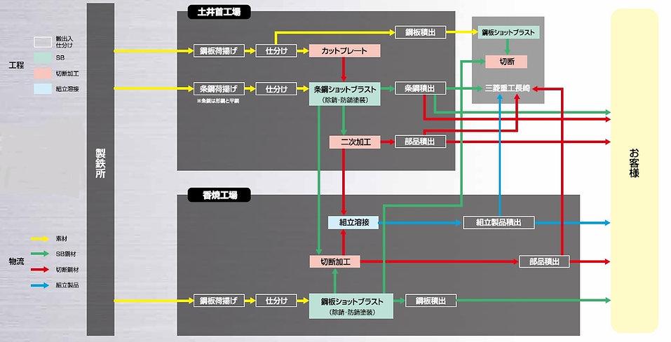 流れ図.jpg