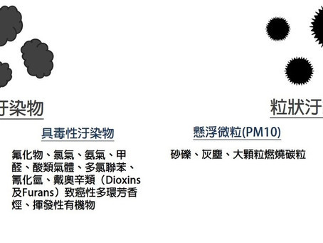 你以為空氣汙染只是PM2.5嗎?空氣汙染成分大解析!
