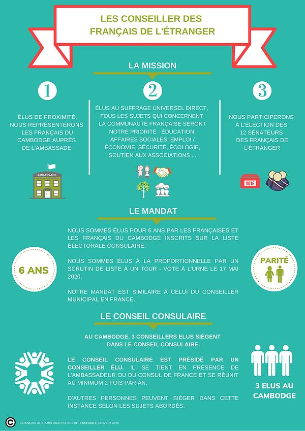Conseillers_Français_de_l'étranger_leur_