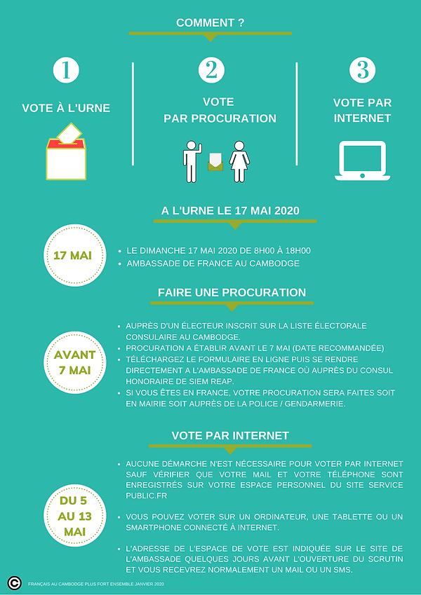 VOTE 3 POSSIBILITES .png