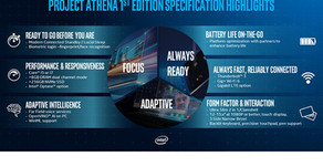 The Women Of Athena – Intel's Project Driving Computing Innovation
