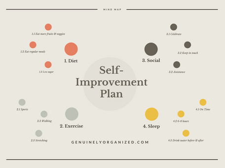 September is Self-Improvement Month. What Can You Improve About Yourself?