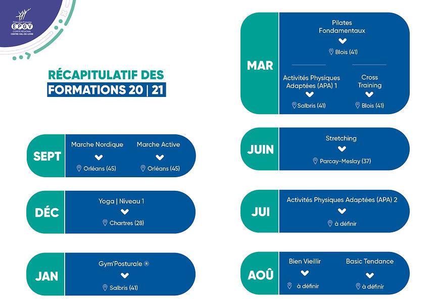 recap formations.jpg