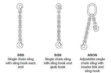 Chain Bridles | Campbell-Republic, Rigging, West Babylon