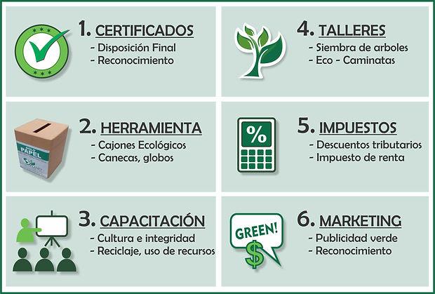 Empresa de reciclaje en Bogota