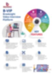B-VIP Info Graphic.jpg