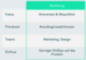 marketing vs growth.png