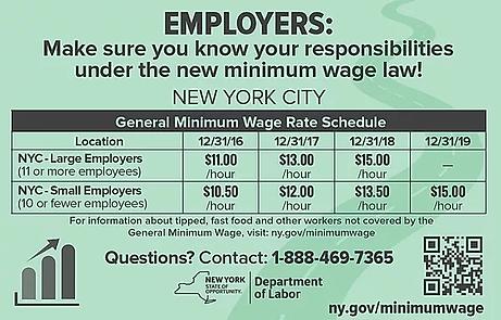 min-wage-nyc