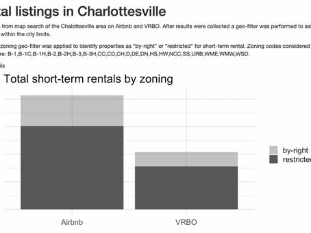 Short Term Rental (Airbnb) Data Collaborative Update