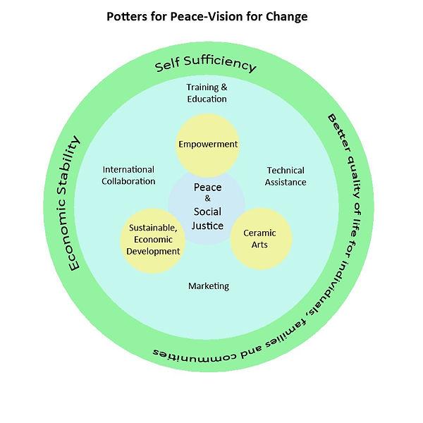 VISION FOR CHANGE.jpg