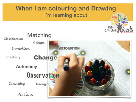When I'm colouring, I'm learning about....