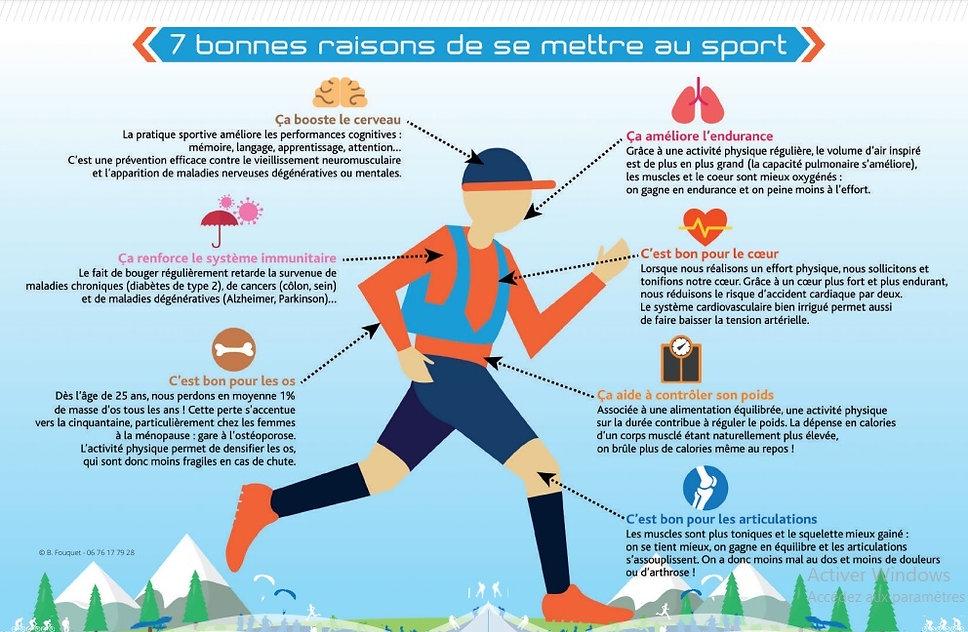 7 bonnes raisons pour faire le sport.jpg