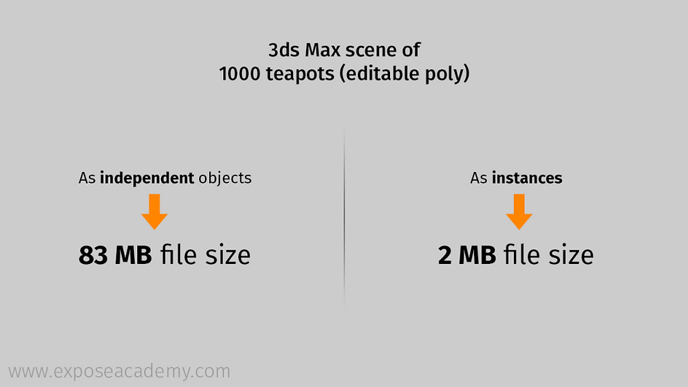 3ds max tutorial save hard disk space image 005