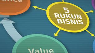 5 Rukun Bisnis (bahasa Indonesia)