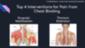 Binding Pain Interventions 1.png