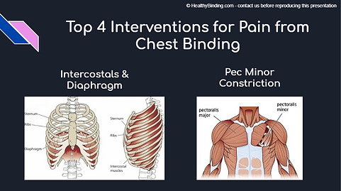 Binding Pain Interventions 2.png