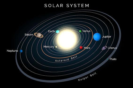 bigstock-Solar-System-Including-Sun-Nin-