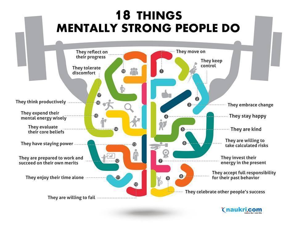 Cosas que hace la gente mentalmente fuer