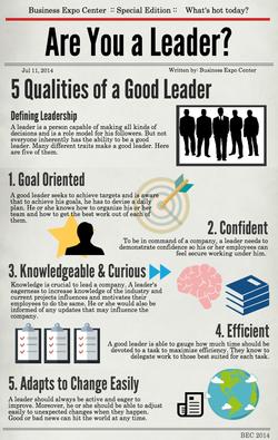 Cualidades de un Líder