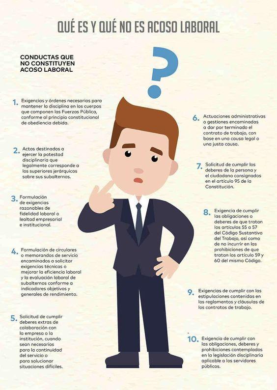 Qué_es_y_Qué_no_es_Acoso_Laboral