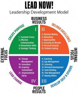 Leadership Developmen Model