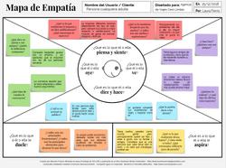 Modelo de negocio_ Mapa de empatía