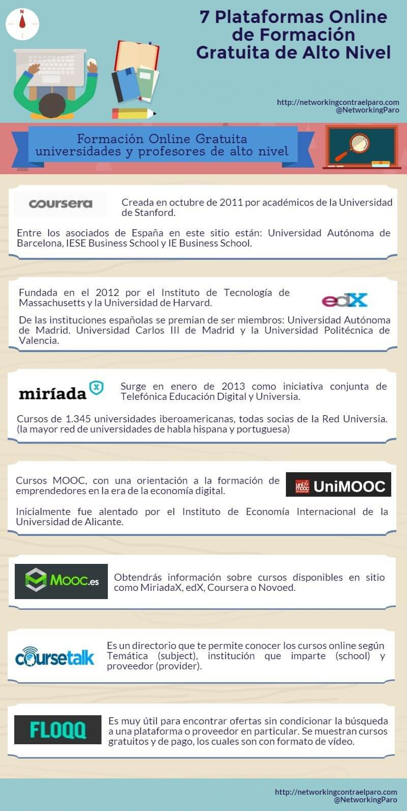 7_plataformas_online_de_formación_gratu
