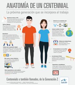 Anatomía_de_un_Centennial