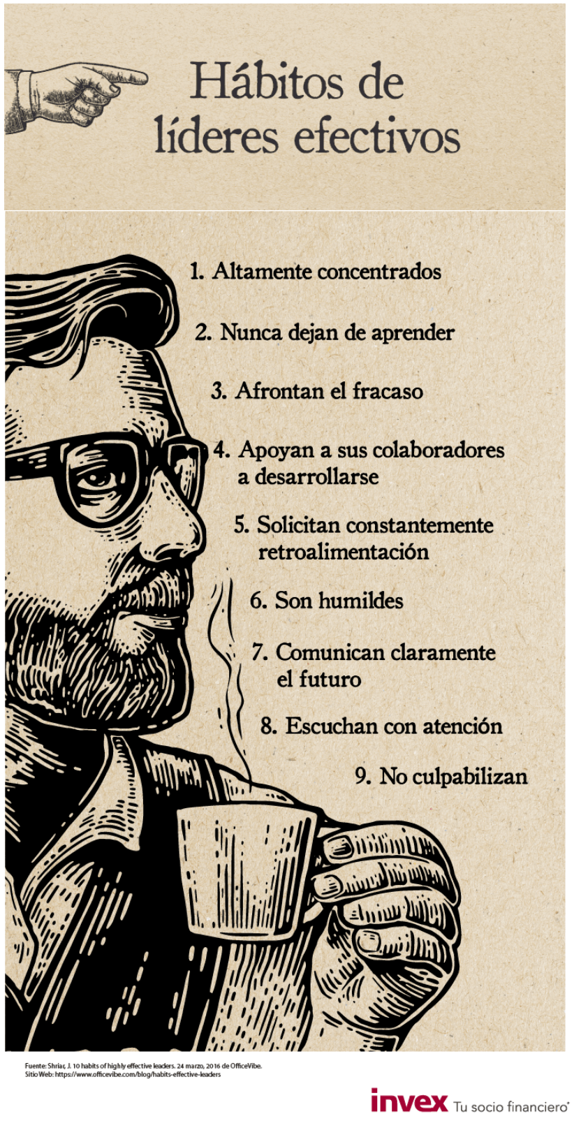 Hábitos_de_los_Líderes_Efectivos